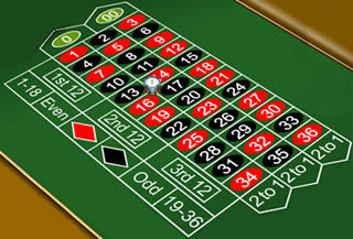 Is there a trick to playing roulette best poker quotes ever